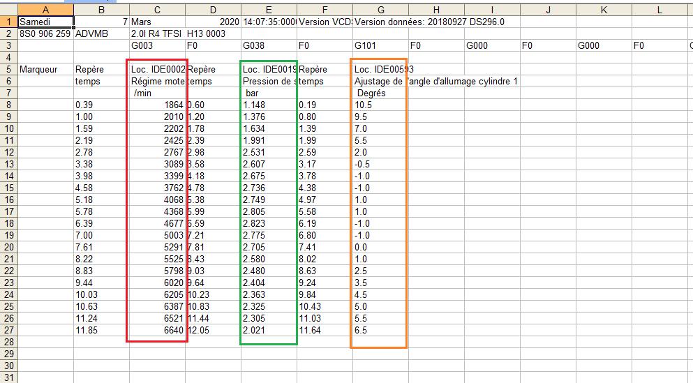 Log obtenus avec Vag Com VCDS 18.9